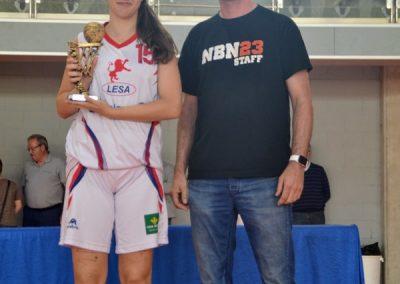 Clausura - VII Torneo Ciudad de Alcalá (25)